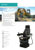 Construction machinery control systems - 5