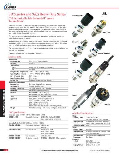 31CS / 32CS Series Sputtered Thin Film Pressure Sensor