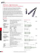 4000 Series Liquid Pressure Sensor