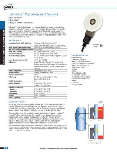 ExOsense Non-Intrusive Liquid Level Sensor