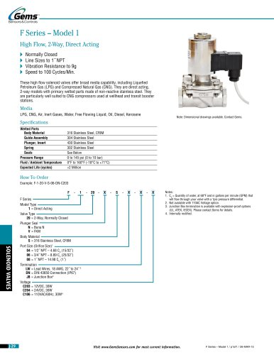 F Series | High Flow, High Pressure Direct Operating Solenoid Valve