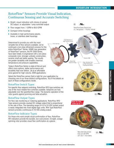 Flow Sensors - Electronic