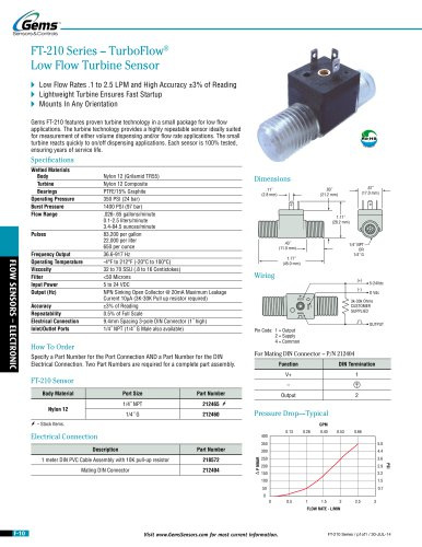 FT-210 Series Turbine Flow Sensor