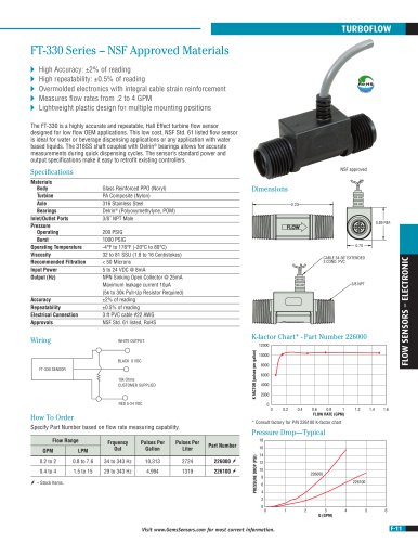 FT-330 Series Turbine Flow Sensor