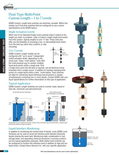 Level Switches - Multi-point