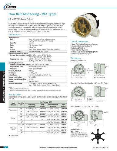 RFA Type Electronic Flow Sensor