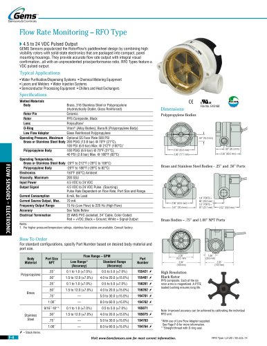 RFO Type Electronic Flow Sensor
