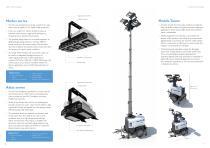 Advanced Lighting Solutions - 4