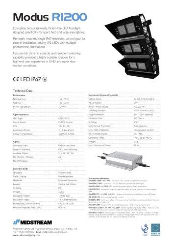 Modus R1200