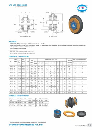 Tyre Type with Taper Bush (UTT)