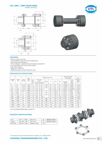 UTL UMS / UMK COUPLINGS