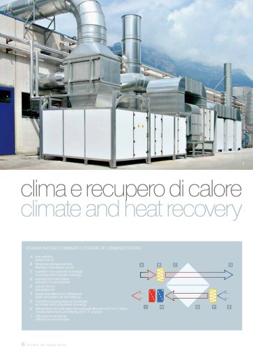 Climate and heat recovery