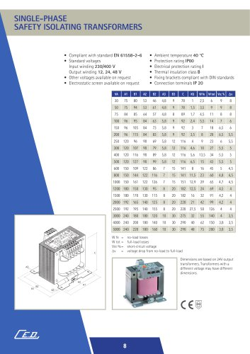 SINGLE-PHASE SAFETY ISOLATING TRANSFORMERS