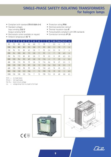 SINGLE-PHASE SAFETY ISOLATING TRANSFORMERS for halogen lamps