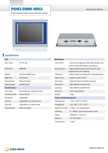 PANEL5000-A082