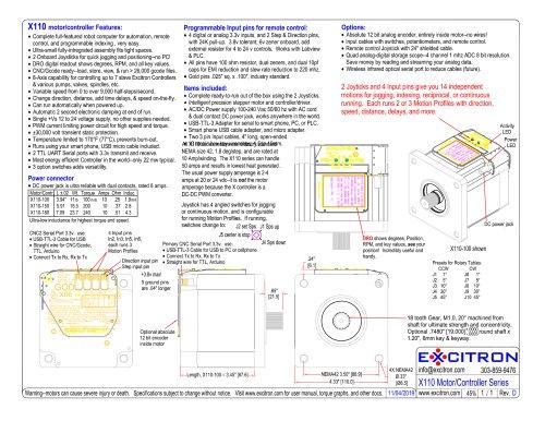 X110 motor/controller Features