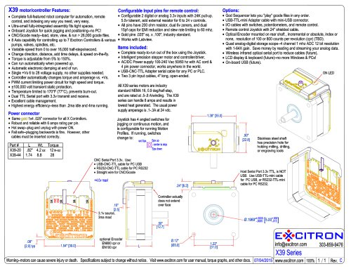 X39 motor/controller Features