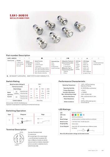 LAS1-aGQ16 Metal Pushbutton