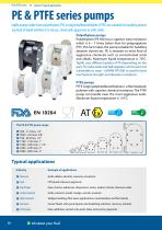 AIR OPERATED DIAPHRAGM PUMPS - 10