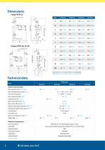Steinle Filter Press Pumps - 6