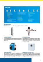 Steinle Filter Press Pumps - 7
