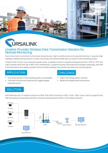 Success Stories-Wireless Data Transmission