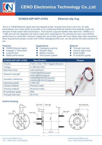 CENO 1000Mbps Ethernet swivel ECN025-02P-02P1-01EG