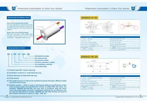DHS series installation manual