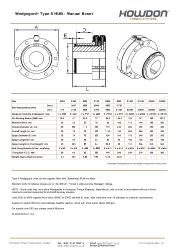 Chain & Pulley Drives