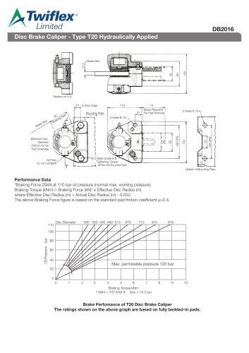 DB2016 Disc Brake Caliper - Type T20 Hydraulically Applied