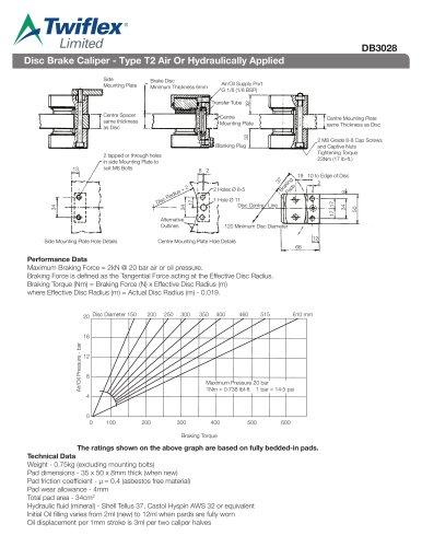DB3028 Disc Brake Caliper - Type T2 Air Or Hydraulically Applied
