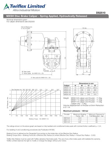 DS2510 MXSH Disc Brake Caliper - Spring Applied, Hydraulically Released