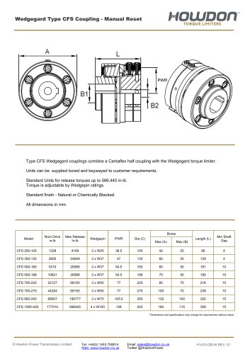 Wedgegard® CFS Coupling (in-lb)