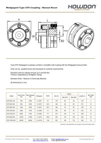 Wedgegard® CFS Coupling (Nm)