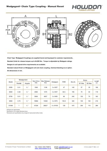 Wedgegard® Chain Coupling (ft-lb)