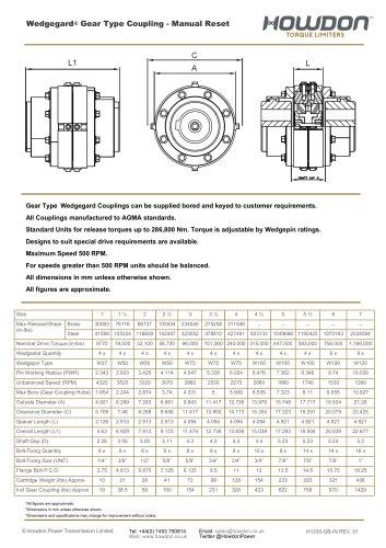 Wedgegard® GEAR Type Coupling (in-lb)
