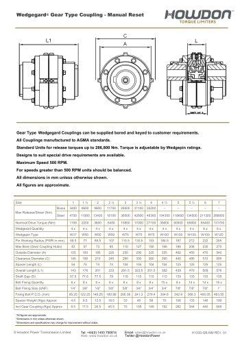 Wedgegard® GEAR Type Coupling (Nm)