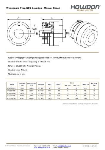 Wedgegard® NFS Coupling (in-lb)