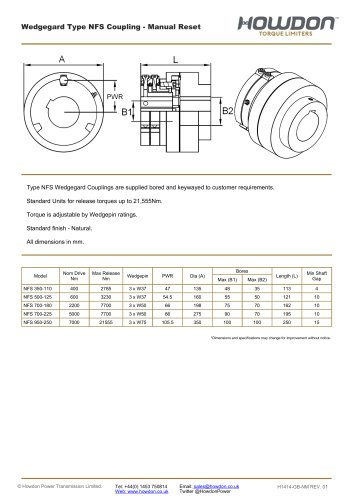 Wedgegard® NFS Coupling (Nm)