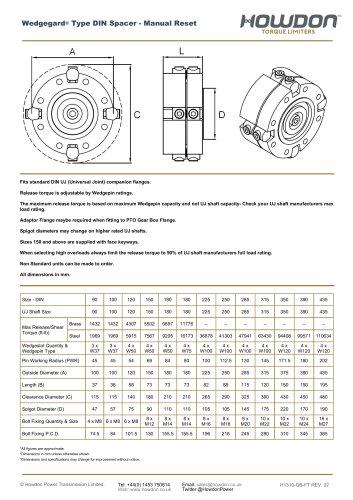Wedgegard® Type DIN Spacer (ft-lb)