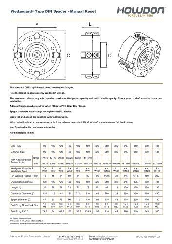 Wedgegard® Type DIN Spacer (in-lb)
