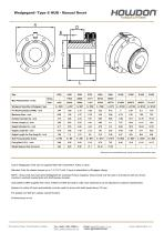 Wedgegard® Type S HUB Coupling (in-lb)