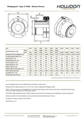 Wedgegard® Type S HUB Coupling (in-lb)
