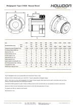 Wedgegard® Type S HUB Coupling (Nm)