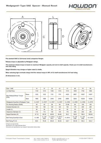 Wedgegard® Type SAE Spacer (ft-lb)