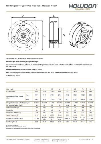 Wedgegard® Type SAE Spacer (in Nm)