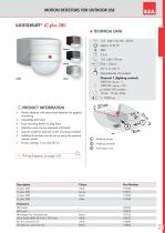 Occupancy and Motion detectors - 11