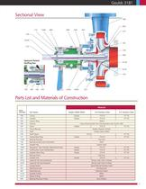 Goulds 3181 High-temperature/Pressure Paper Stock/ Process Pumps - 7