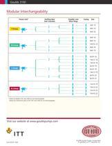 Goulds 3181 High-temperature/Pressure Paper Stock/ Process Pumps - 8
