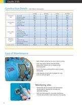 Goulds 3185 Heavy-duty Process Pumps - 16